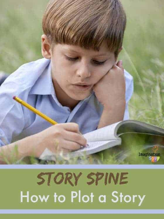 How to plot a story with story spine exercise