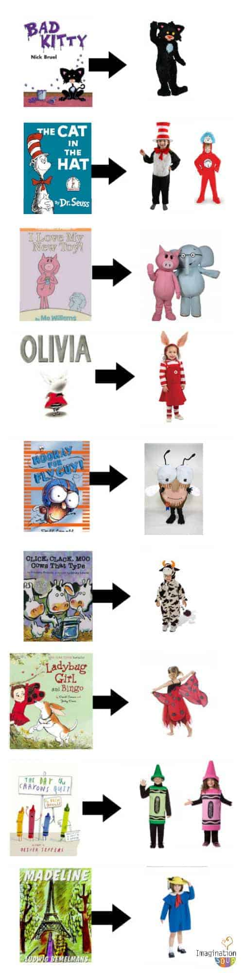 Favorite Picture Book Character Costumes