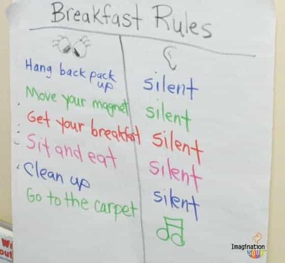 breakfast rules