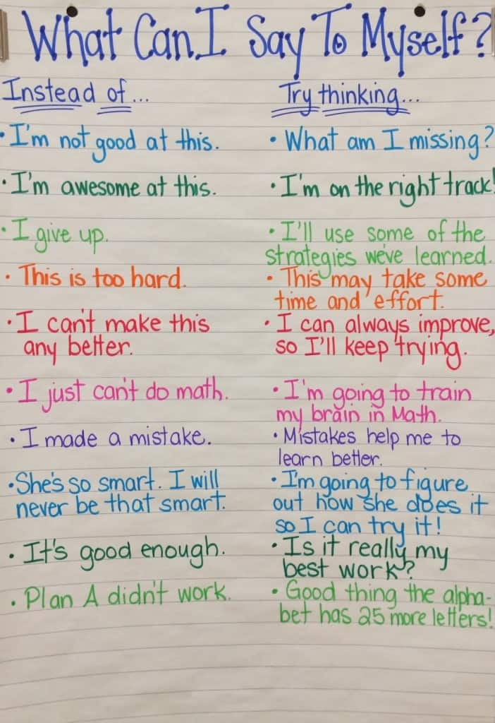 Growth Mindset Self Talk
