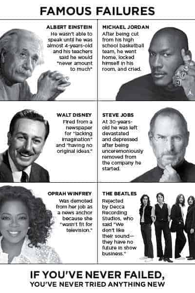 famous failures growth mindsett
