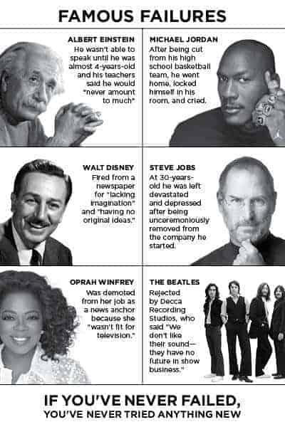 famous failures growth mindsett