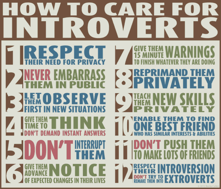 How to Support Introverted Children at Home and School