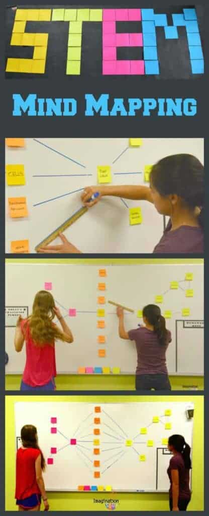 STEM Mind Mapping with Post-it Notes