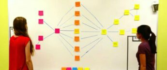 Thinking maps and visual thinking with Post-it Notes