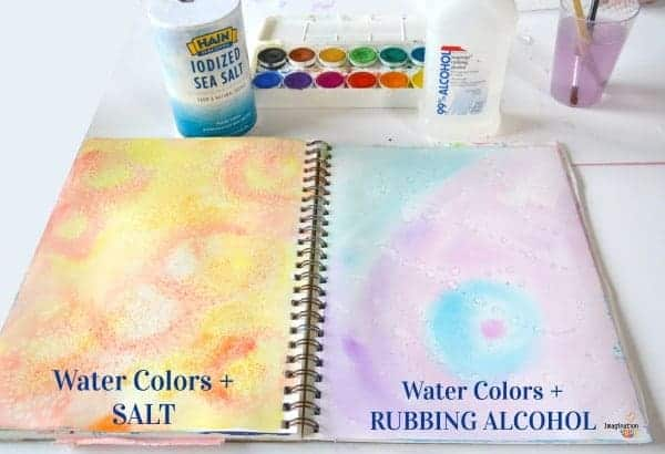 6 Art Journal Backgrounds For Kids