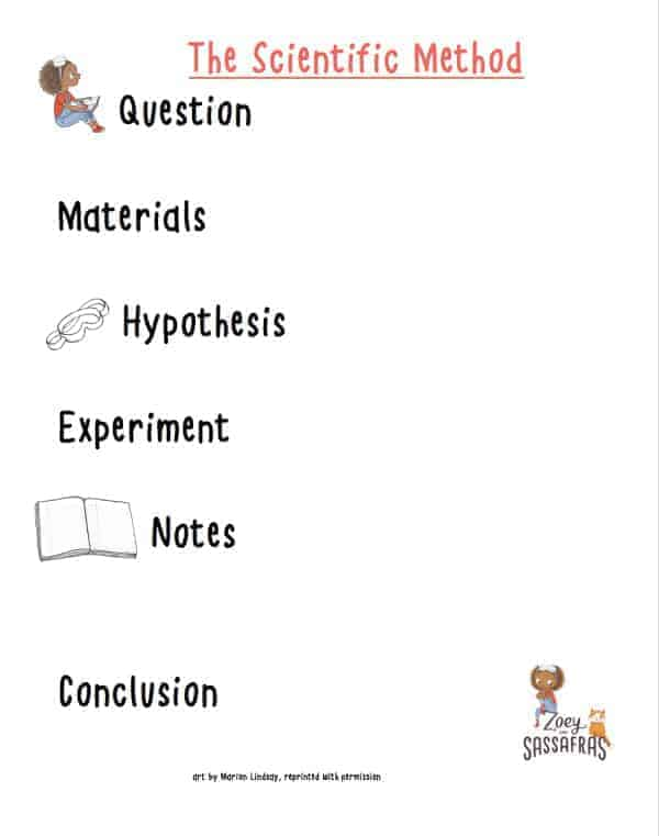 printable scientific method sheet for kids free download Zoey and Sassasfras