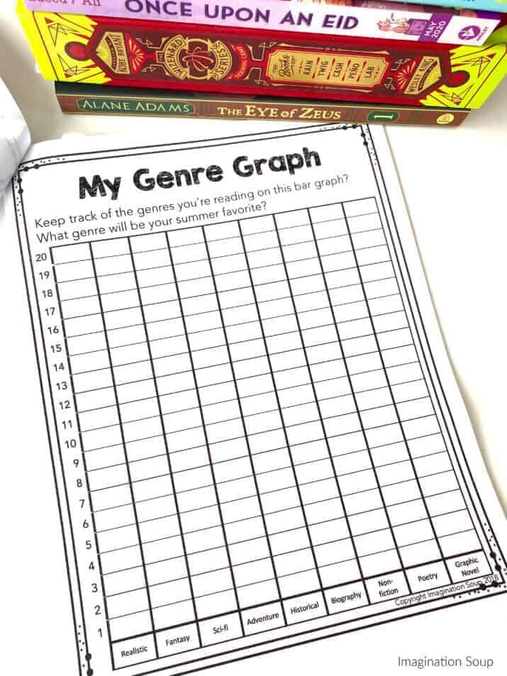genre graph (Free Summer Reading Printable Packet for Kids Ages 6 - 13)