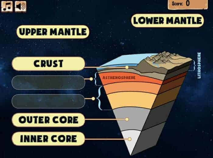 Free Legends of Learning Online Science Games for Elementary & Middle School Classrooms