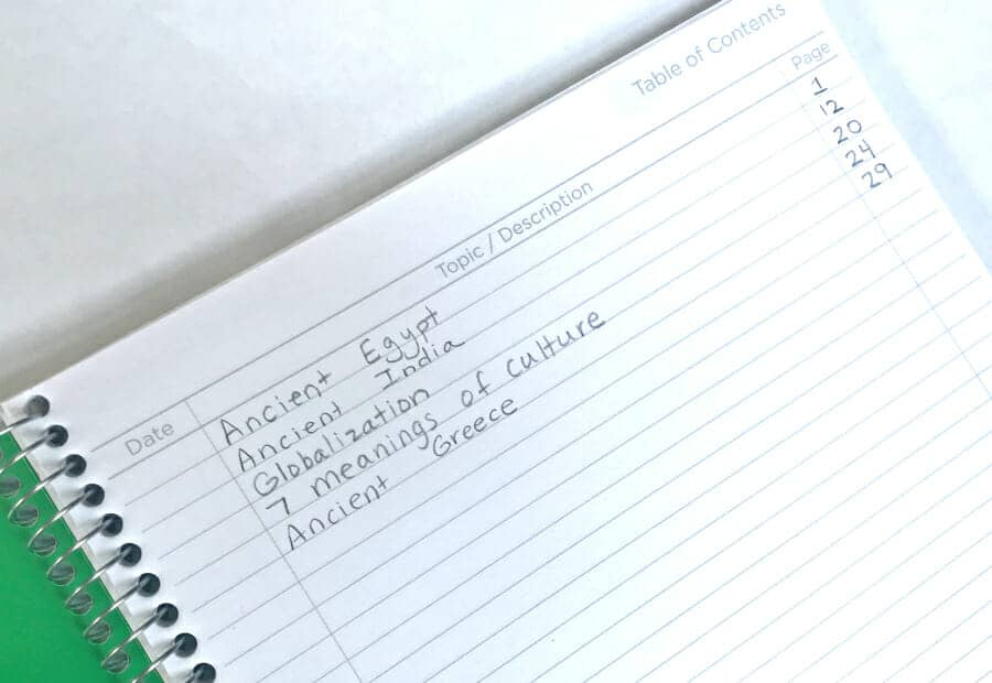 Interactive Notetaking 101: Benefits, How-To, and Materials