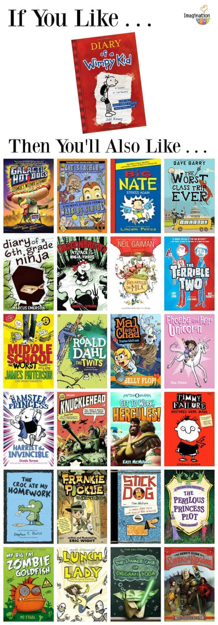 books for kids who like Diary of a Wimpy Kid